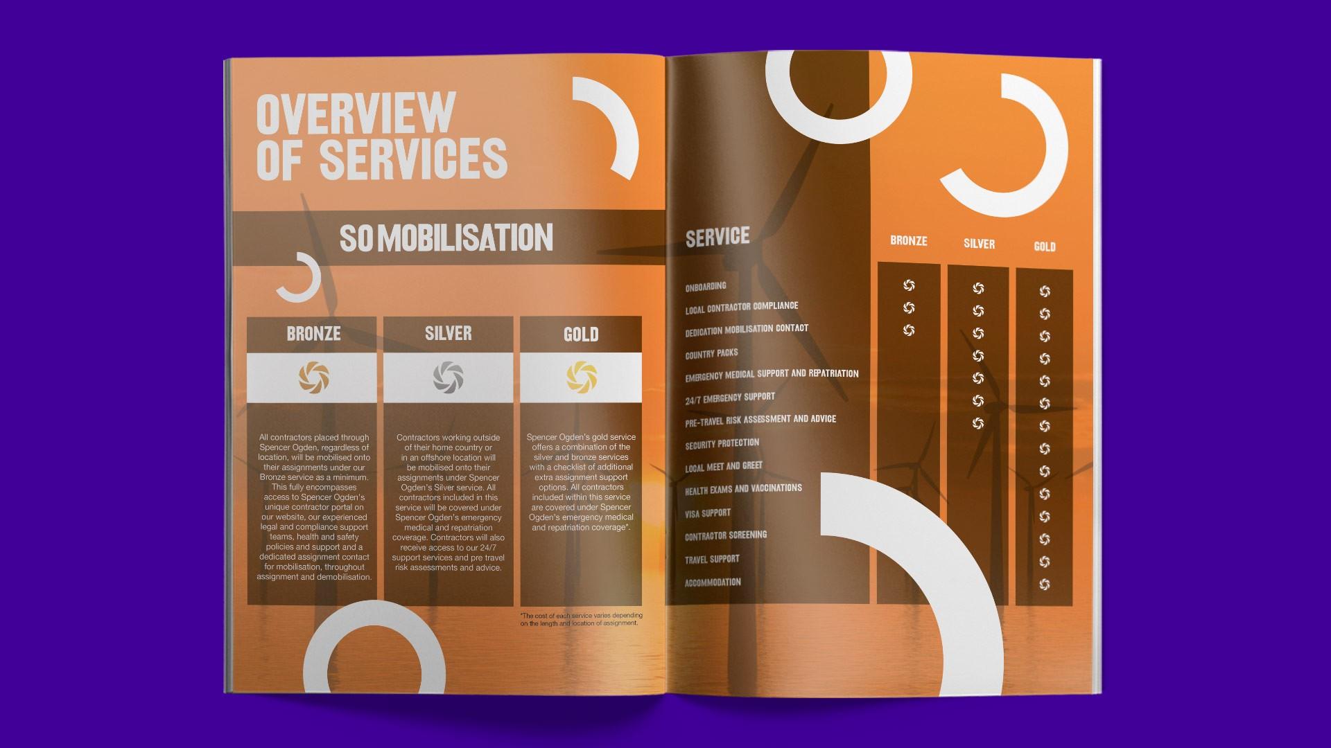 energy-industry-brochure-design