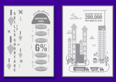 Infographics, Newsletters, Iconography