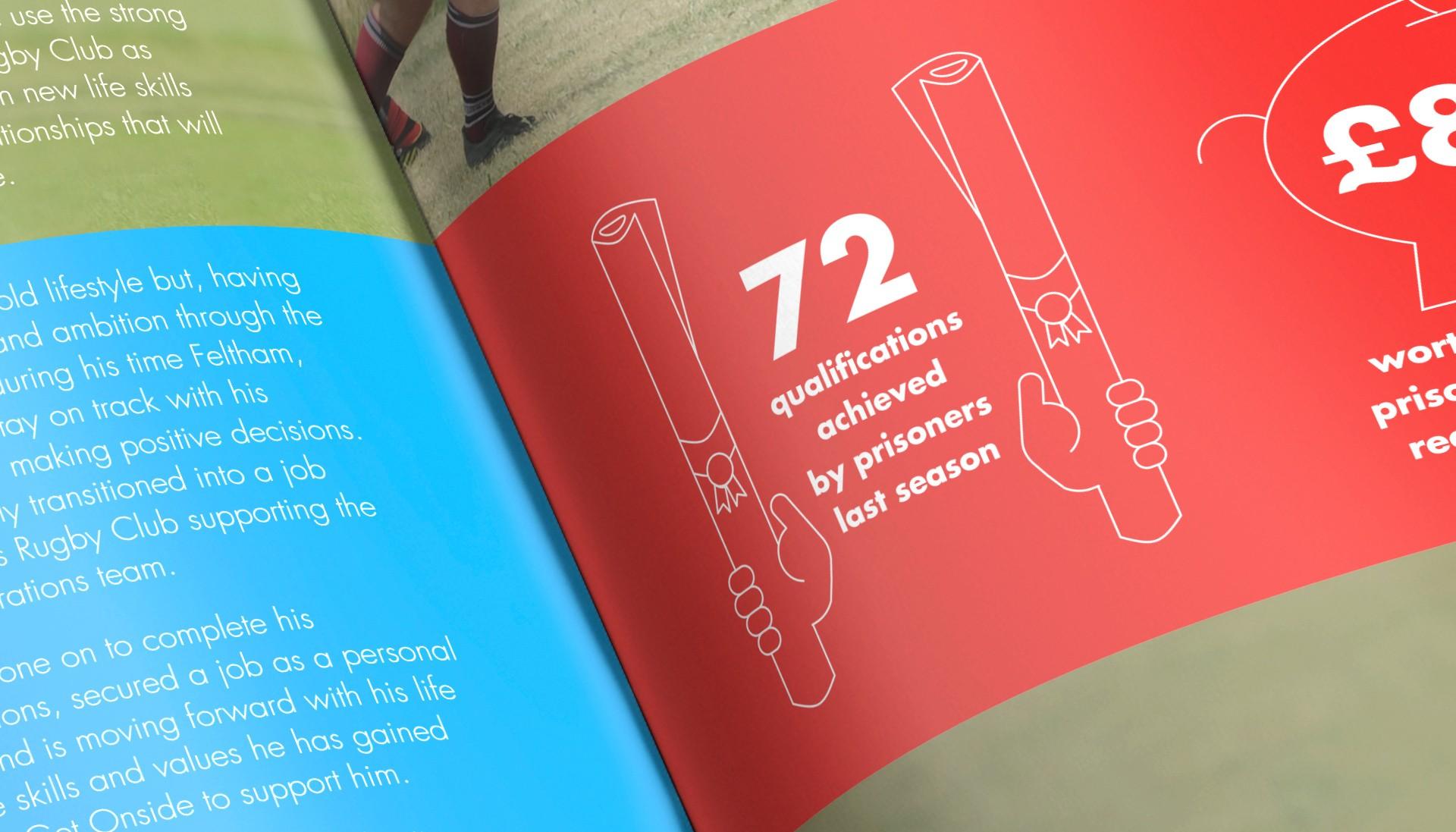 infographic-design-uk